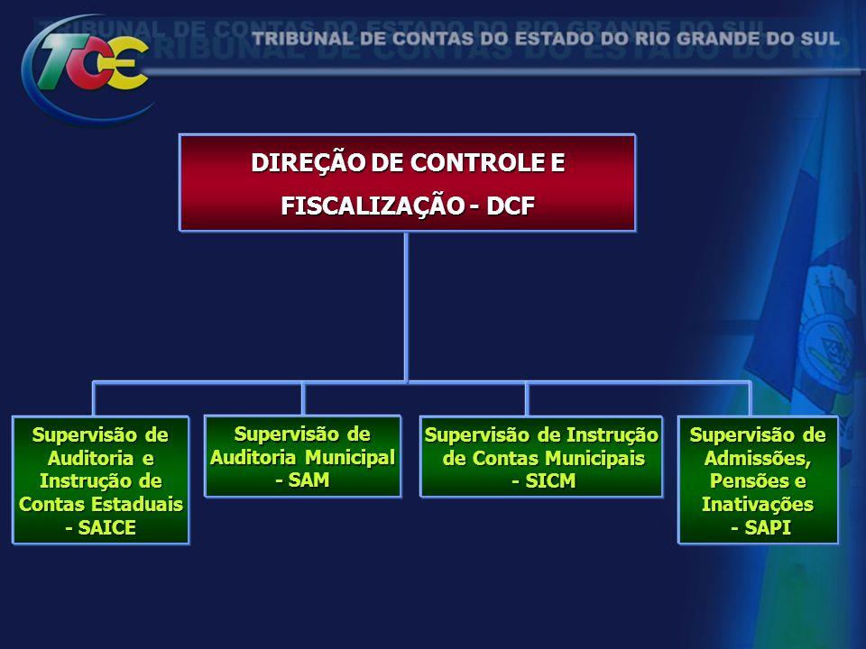 DIREÇÃO DE CONTROLE E FISCALIZAÇÃO - DCF
