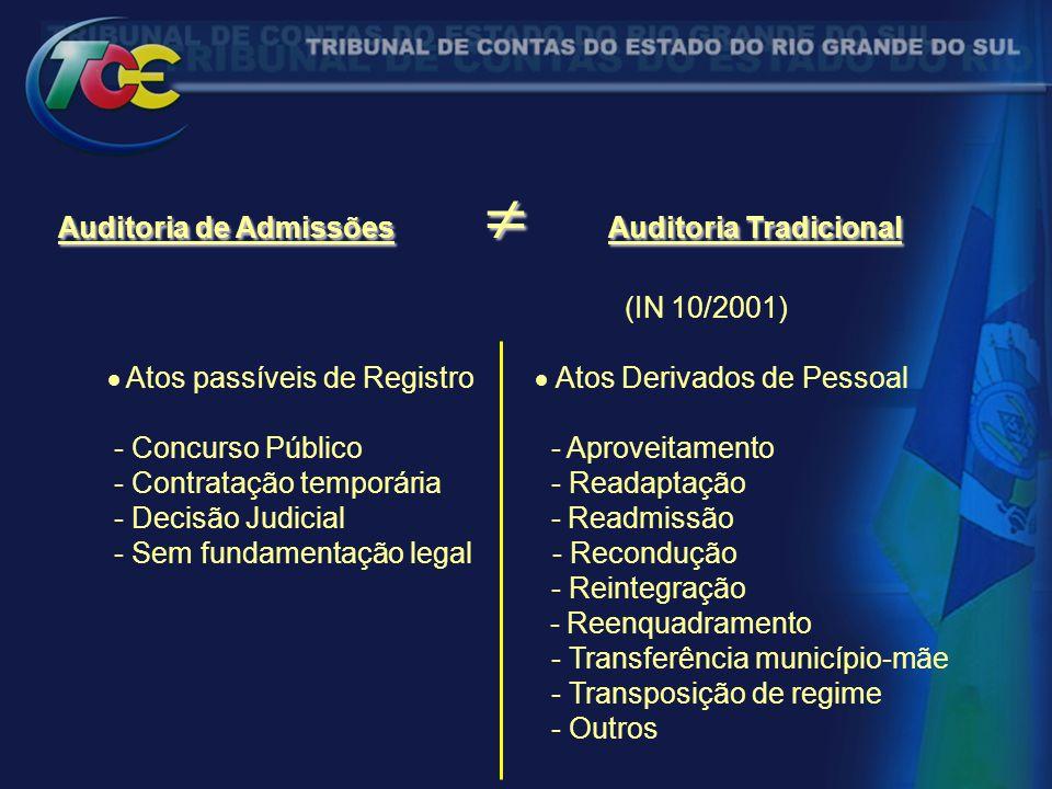 Auditoria de Admissões  Auditoria Tradicional