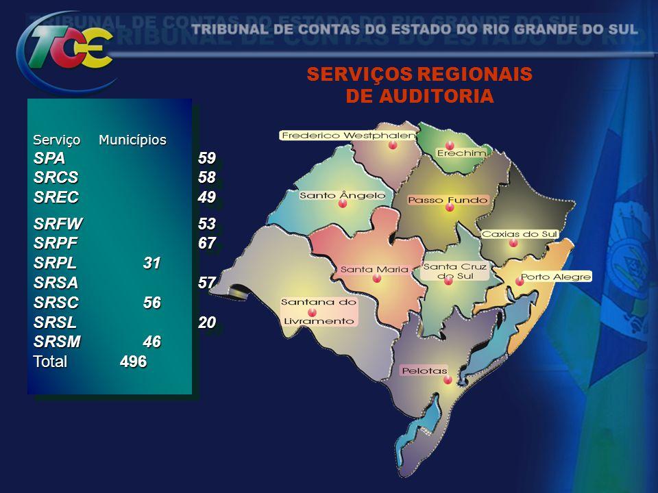 SERVIÇOS REGIONAIS DE AUDITORIA SPA 59 SRCS 58 SREC 49 SRFW 53 SRPF 67