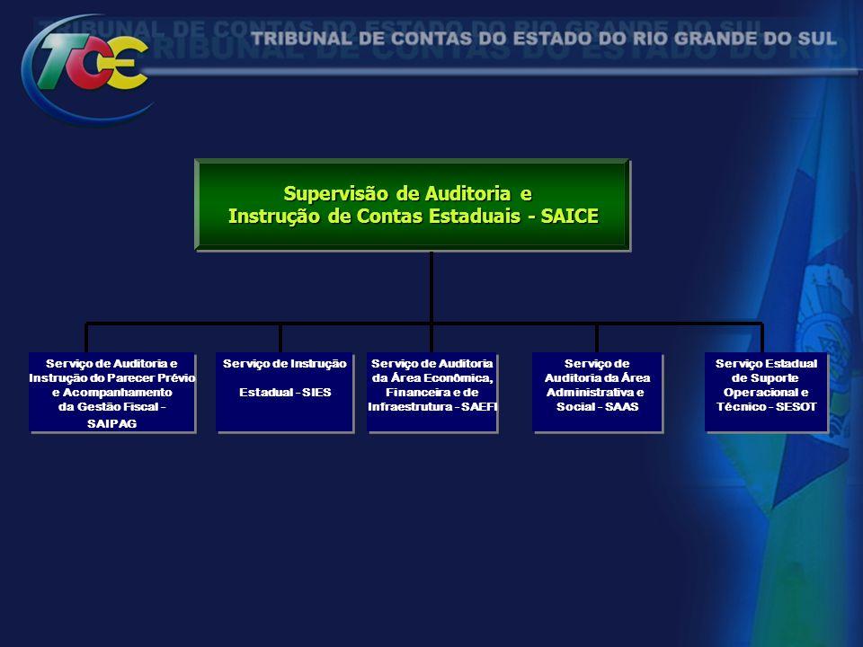 Supervisão de Auditoria e Instrução de Contas Estaduais - SAICE