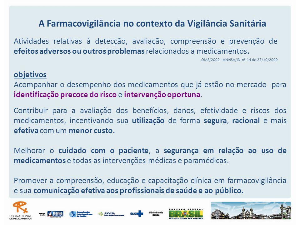 A Farmacovigilância no contexto da Vigilância Sanitária