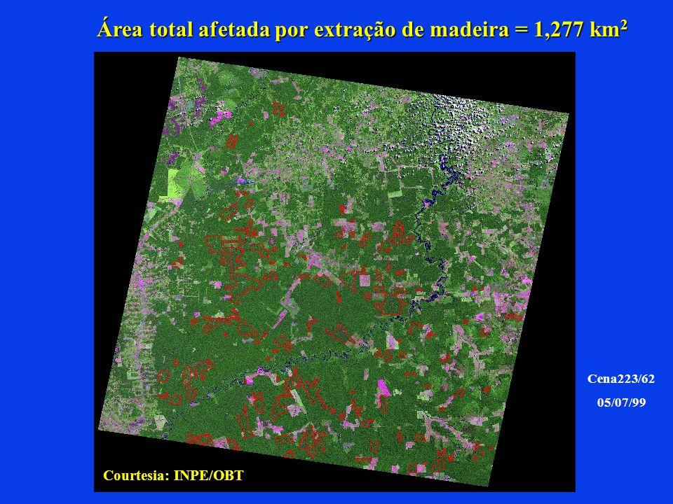 Área total afetada por extração de madeira = 1,277 km2