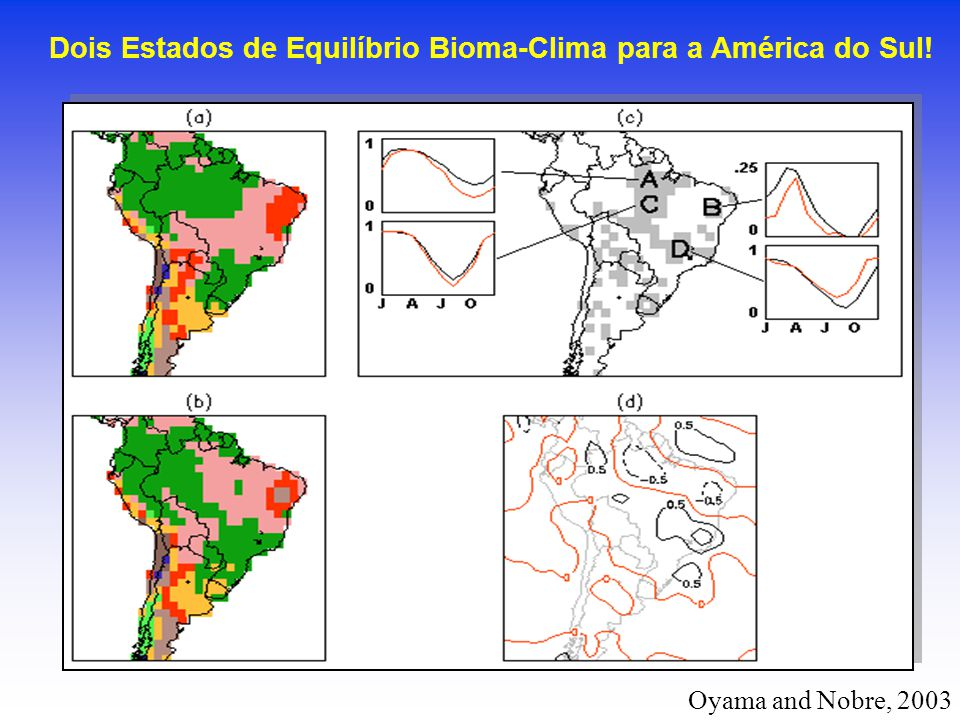 Dois Estados de Equilíbrio Bioma-Clima para a América do Sul!