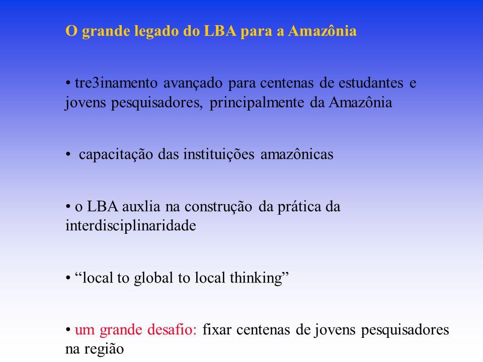 O grande legado do LBA para a Amazônia