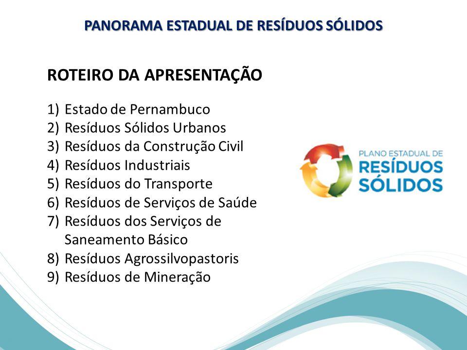 PANORAMA ESTADUAL DE RESÍDUOS SÓLIDOS