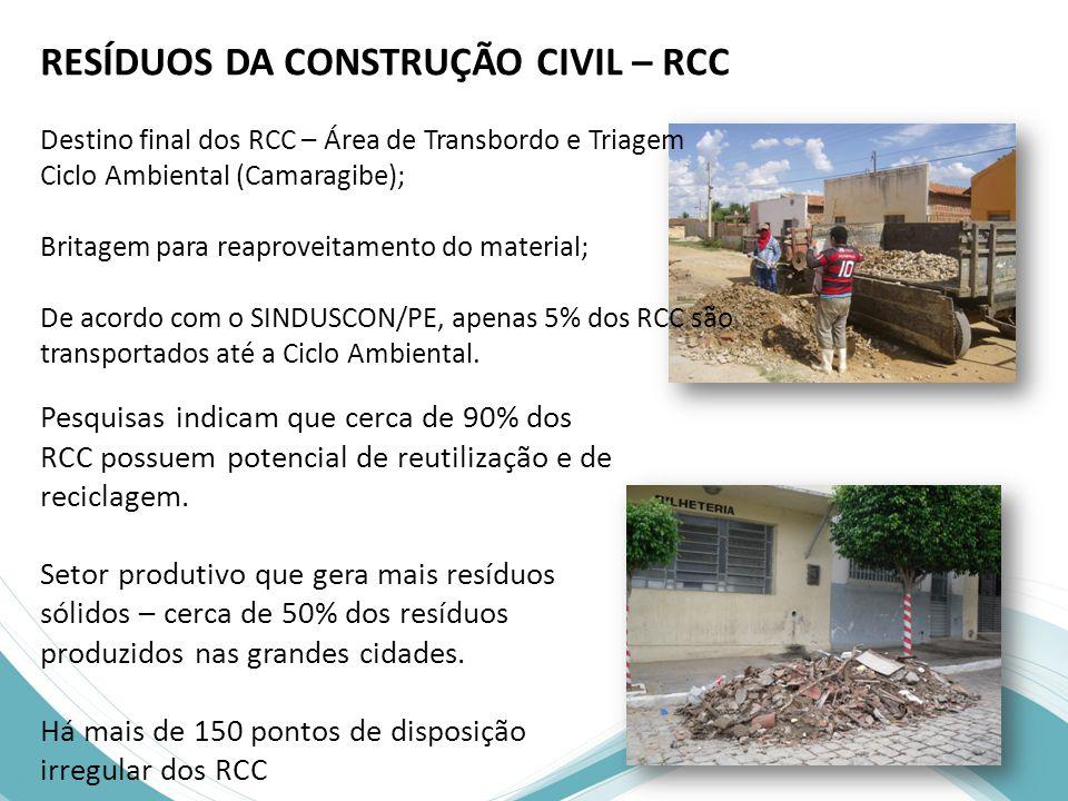 RESÍDUOS DA CONSTRUÇÃO CIVIL – RCC