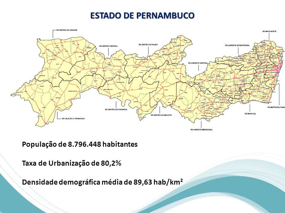 ESTADO DE PERNAMBUCO População de 8.796.448 habitantes