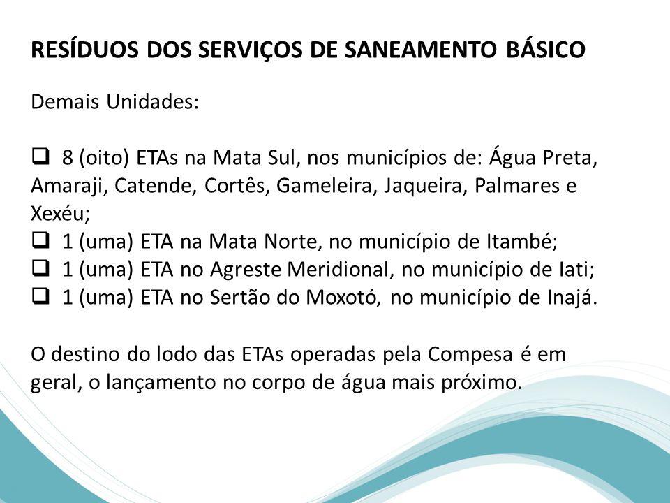 RESÍDUOS DOS SERVIÇOS DE SANEAMENTO BÁSICO