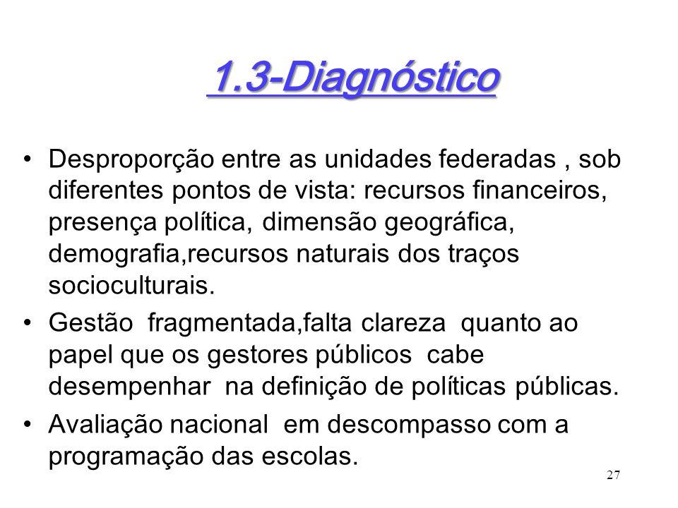 1.3-Diagnóstico