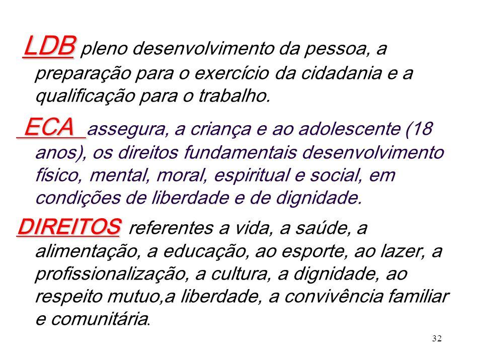 LDB pleno desenvolvimento da pessoa, a preparação para o exercício da cidadania e a qualificação para o trabalho.
