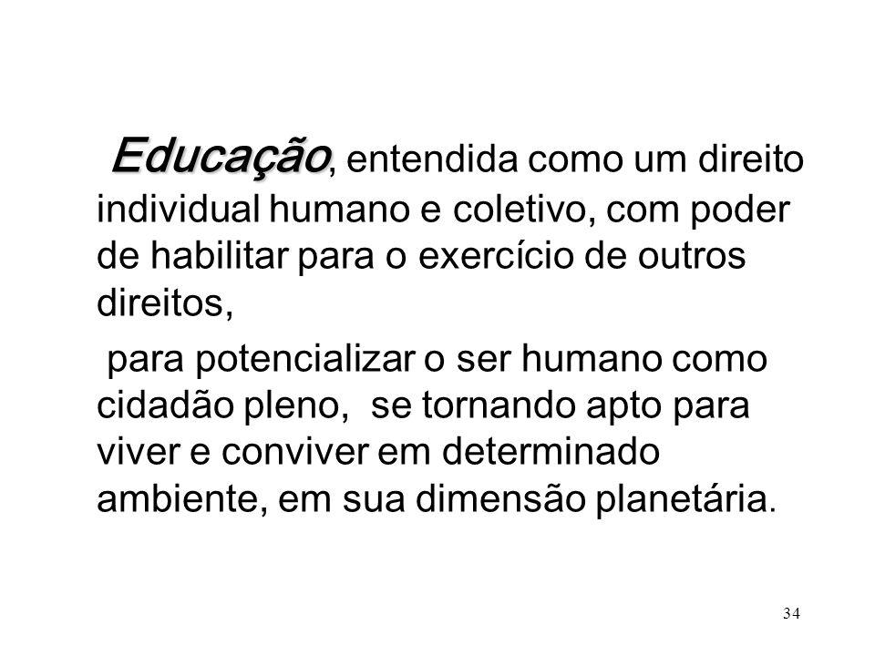 Educação, entendida como um direito individual humano e coletivo, com poder de habilitar para o exercício de outros direitos,