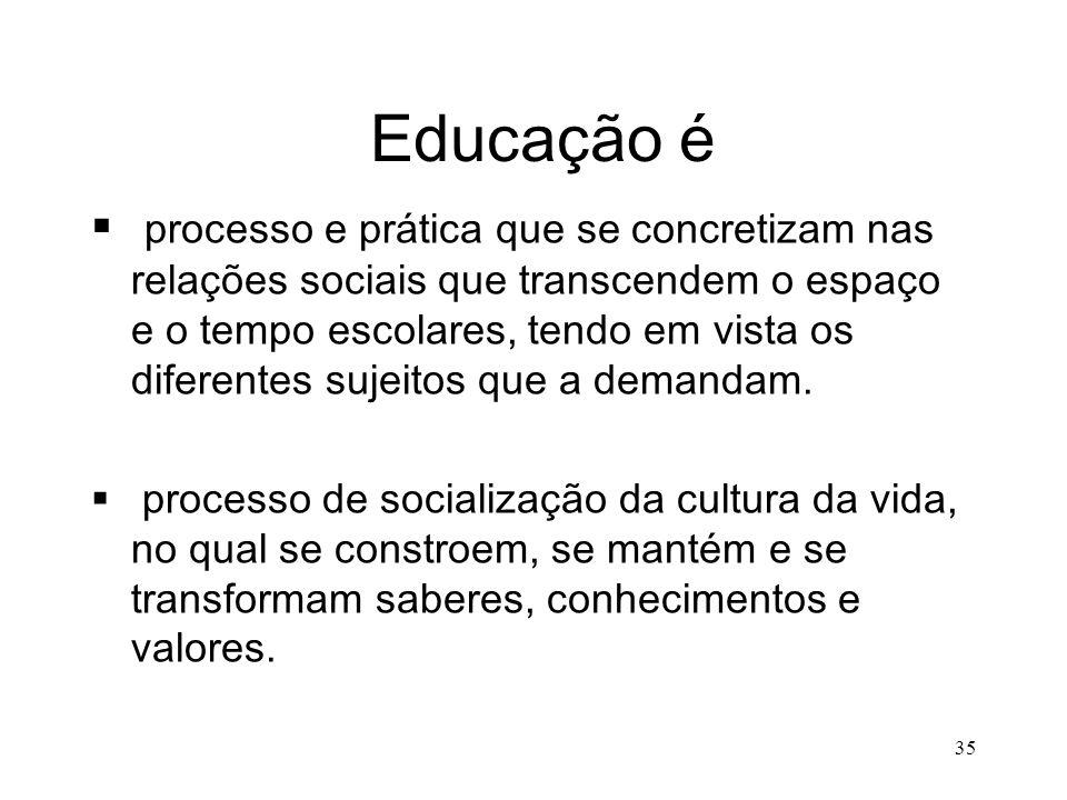Educação é