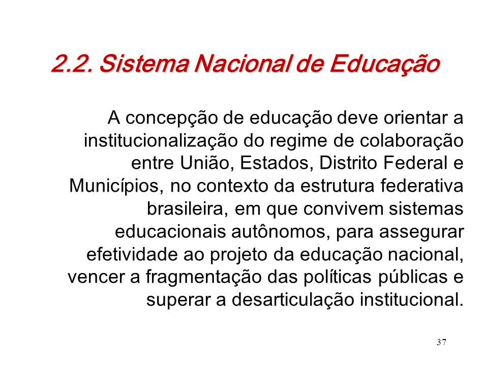 2.2. Sistema Nacional de Educação