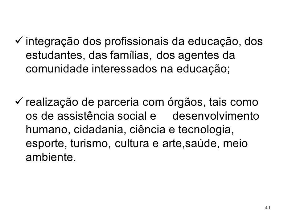 integração dos profissionais da educação, dos estudantes, das famílias, dos agentes da comunidade interessados na educação;