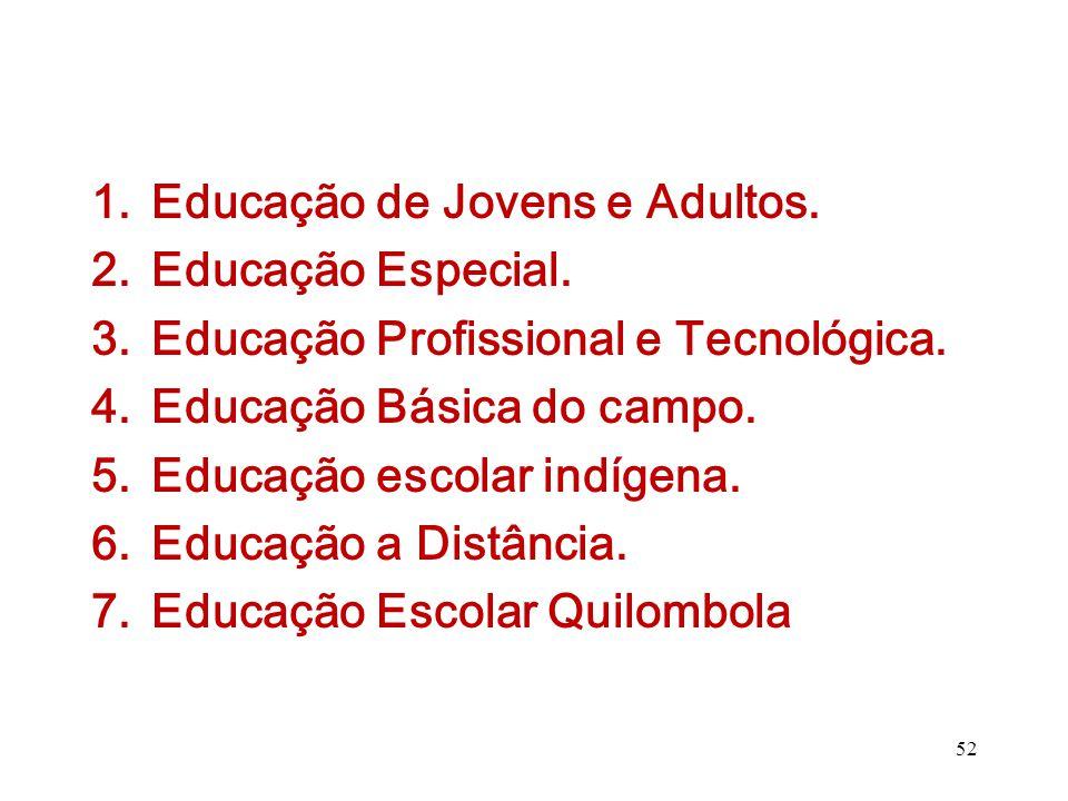 Educação de Jovens e Adultos.