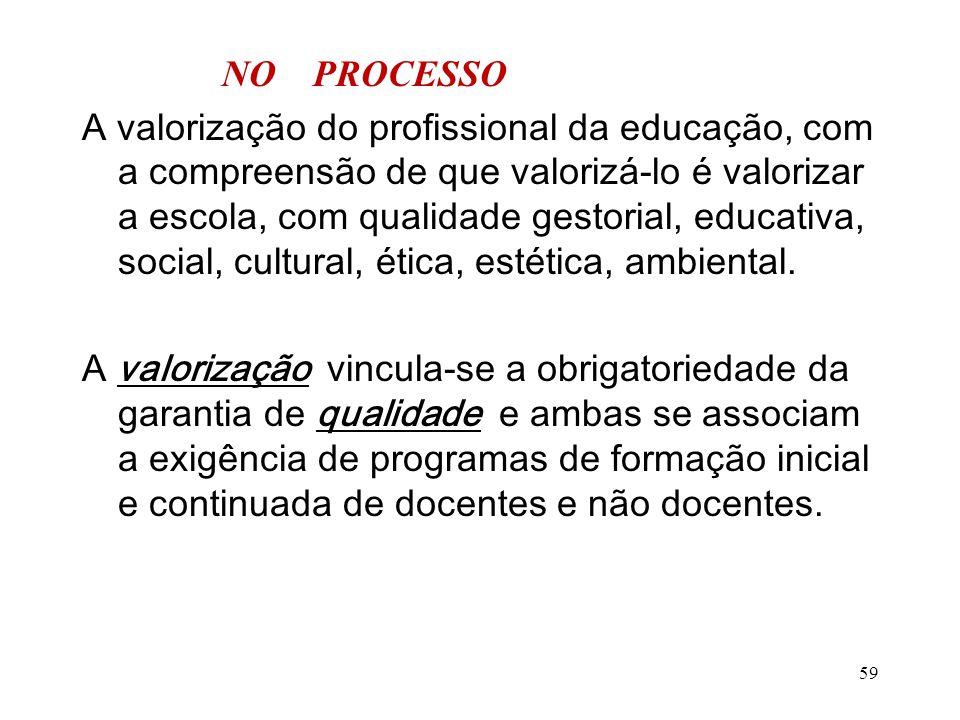 NO PROCESSO A valorização do profissional da educação, com a compreensão de que valorizá-lo é valorizar a escola, com qualidade gestorial, educativa, social, cultural, ética, estética, ambiental.