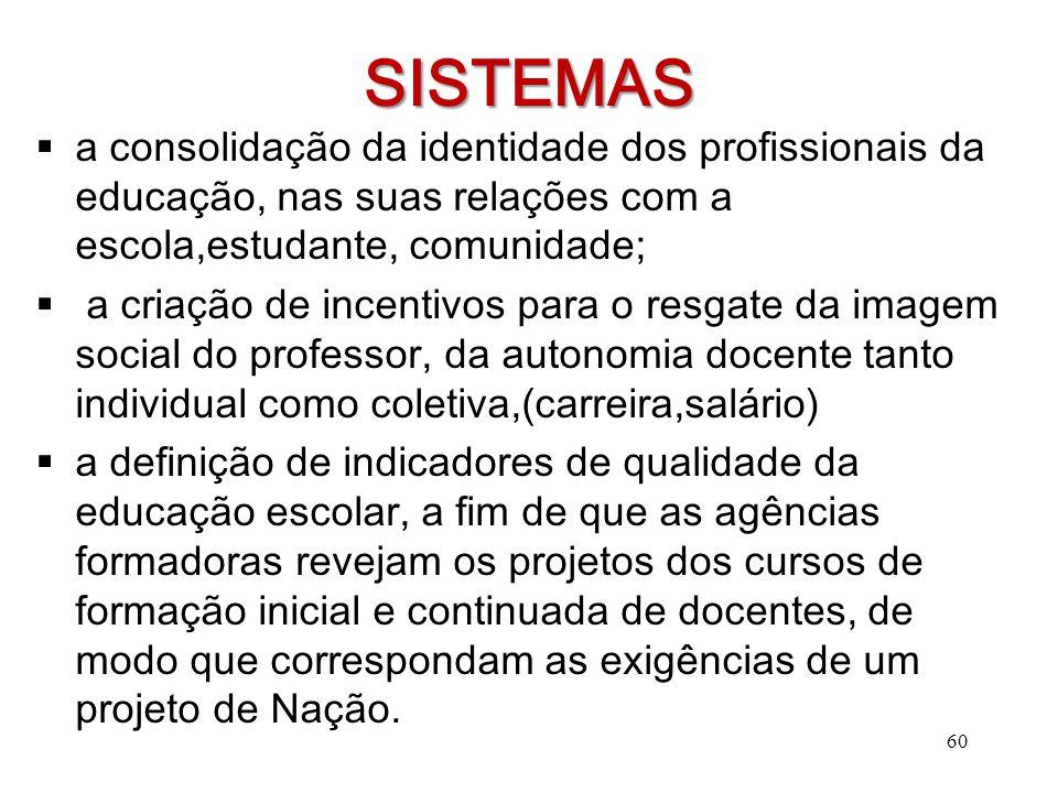 SISTEMAS a consolidação da identidade dos profissionais da educação, nas suas relações com a escola,estudante, comunidade;