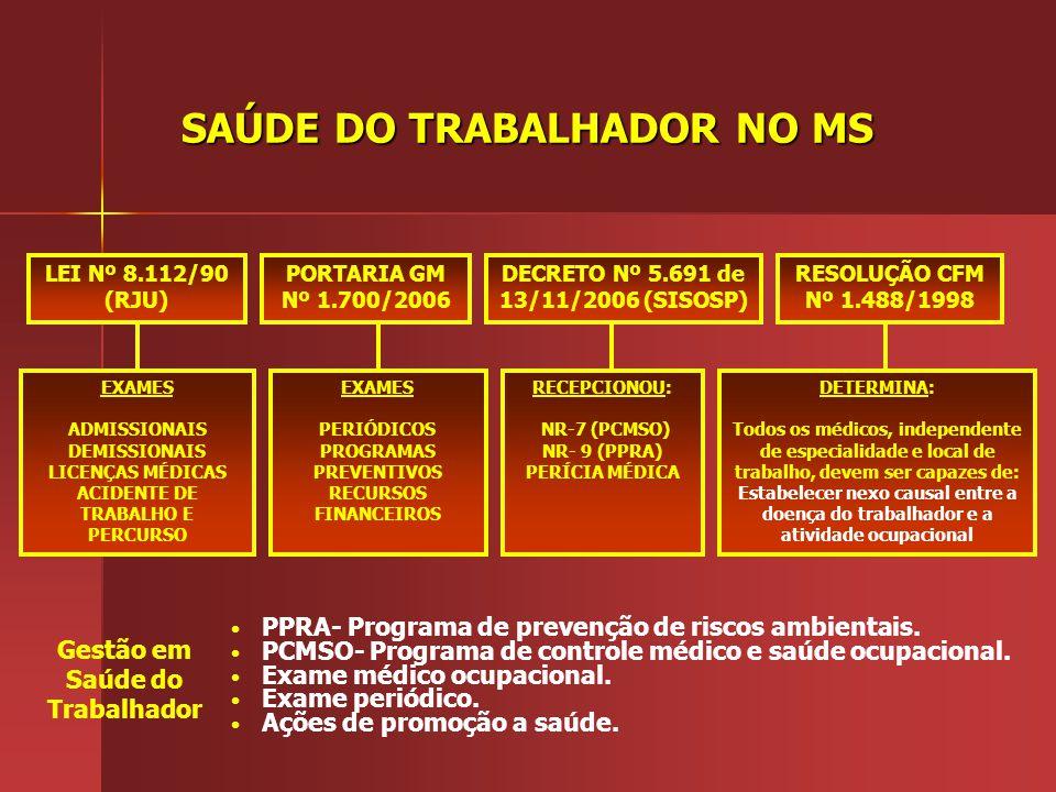 SAÚDE DO TRABALHADOR NO MS