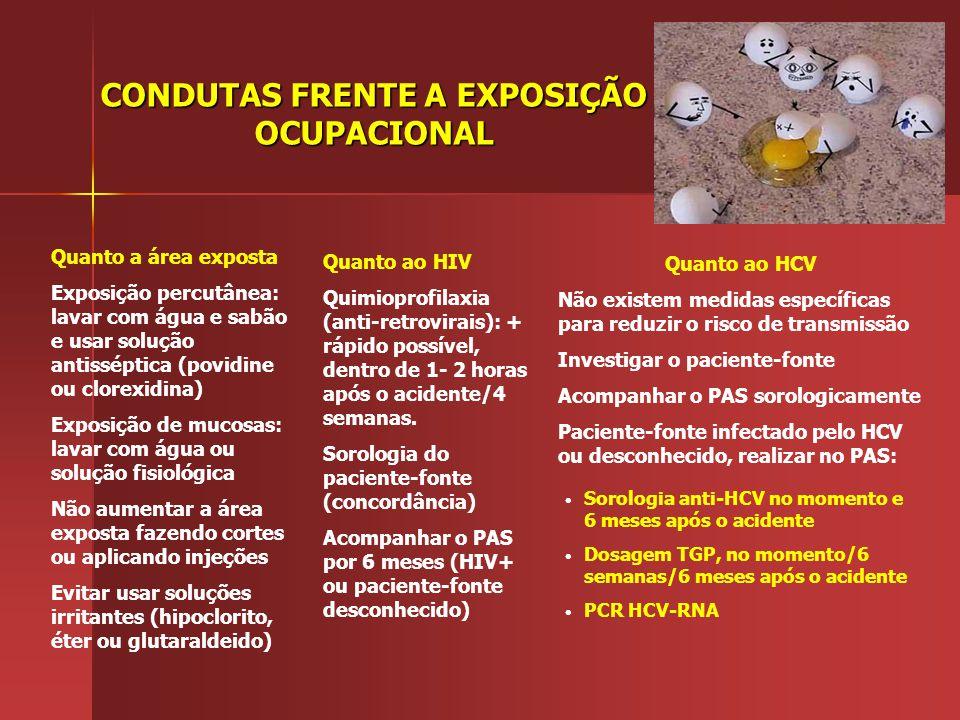CONDUTAS FRENTE A EXPOSIÇÃO OCUPACIONAL