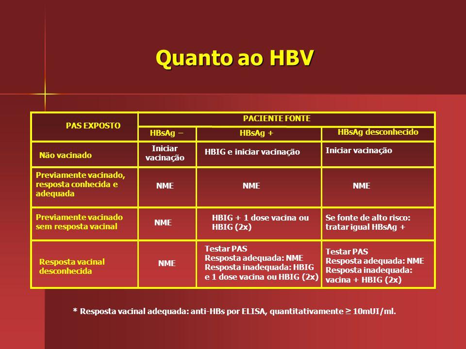 Quanto ao HBV PACIENTE FONTE PAS EXPOSTO HBsAg − HBsAg +