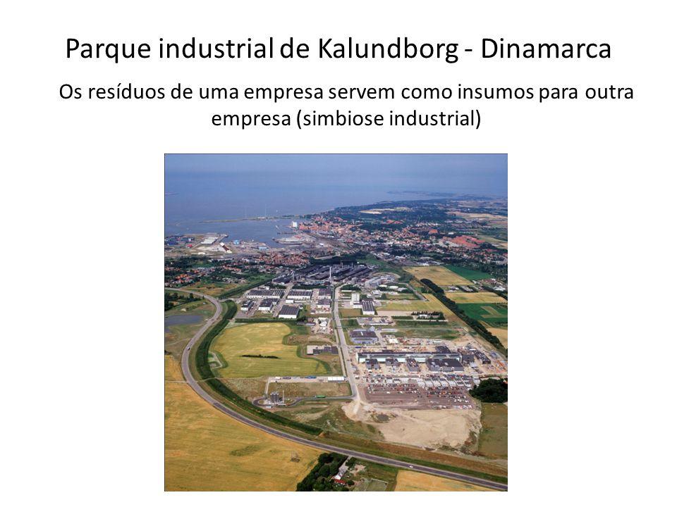 Parque industrial de Kalundborg - Dinamarca