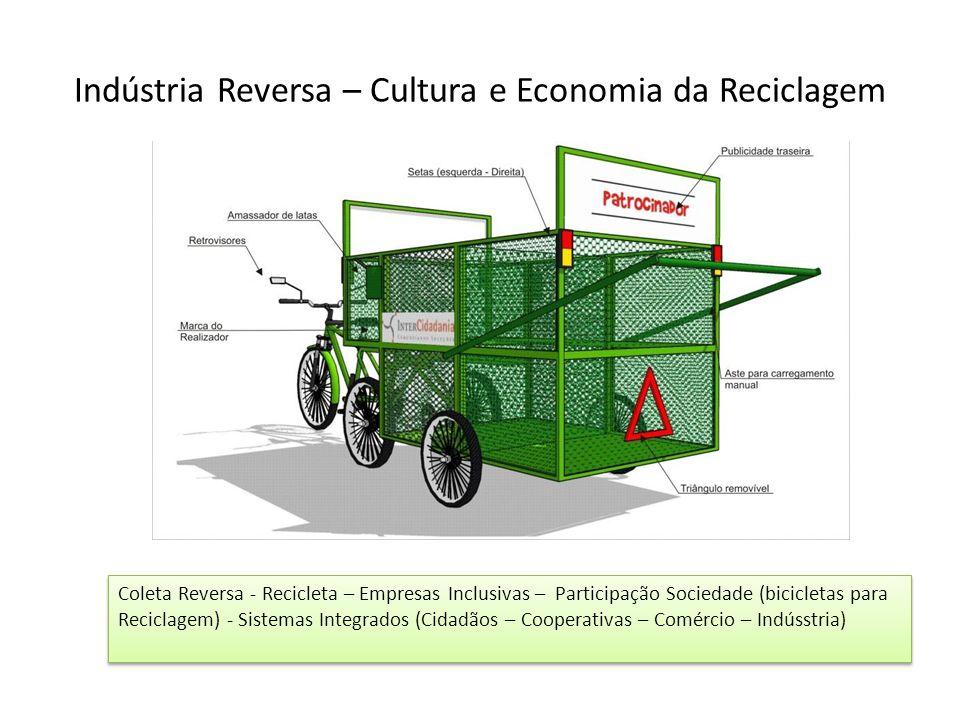 Indústria Reversa – Cultura e Economia da Reciclagem