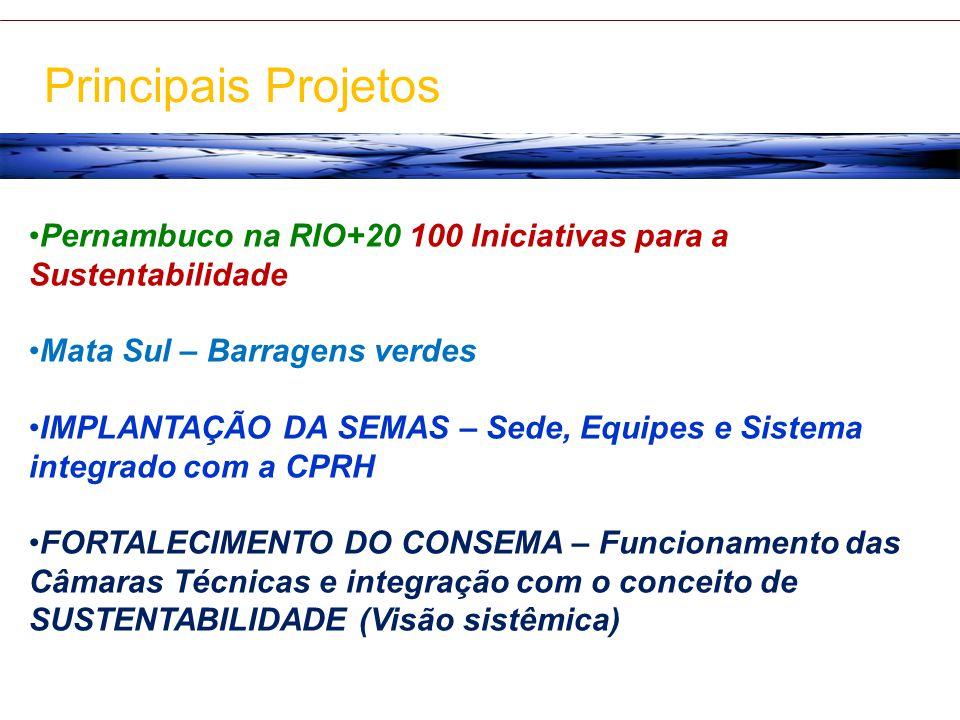 Principais Projetos Pernambuco na RIO+20 100 Iniciativas para a Sustentabilidade. Mata Sul – Barragens verdes.