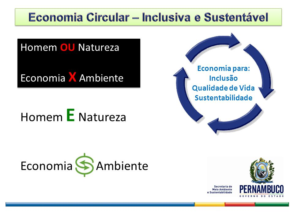 Economia Circular – Inclusiva e Sustentável