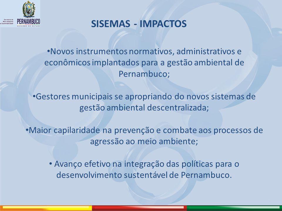 SISEMAS - IMPACTOS Novos instrumentos normativos, administrativos e econômicos implantados para a gestão ambiental de Pernambuco;