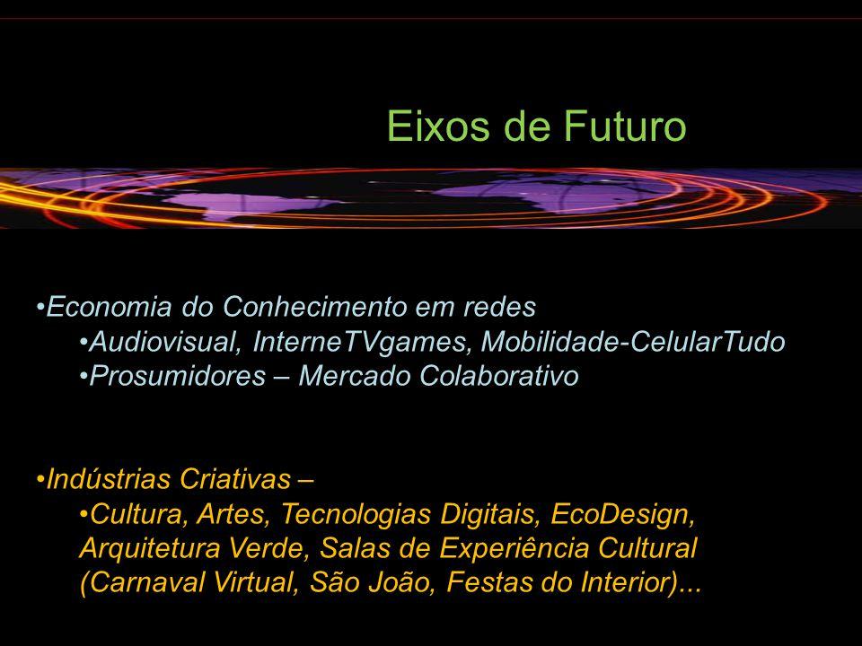 Eixos de Futuro Economia do Conhecimento em redes
