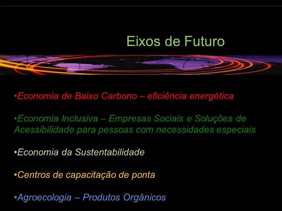 Eixos de Futuro Economia de Baixo Carbono – eficiência energética