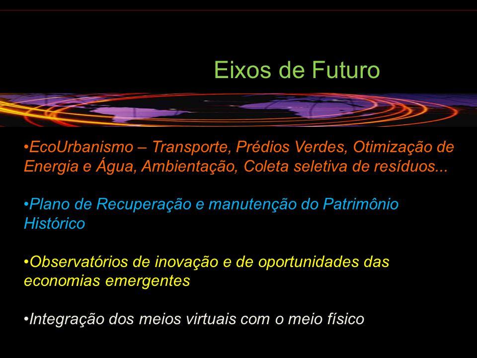 Eixos de Futuro EcoUrbanismo – Transporte, Prédios Verdes, Otimização de Energia e Água, Ambientação, Coleta seletiva de resíduos...