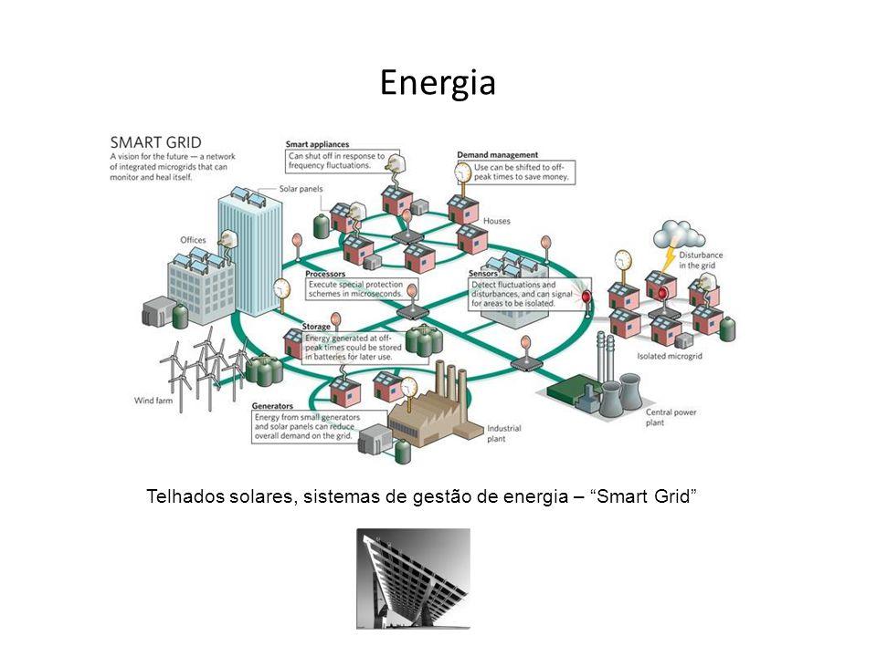 Energia Telhados solares, sistemas de gestão de energia – Smart Grid