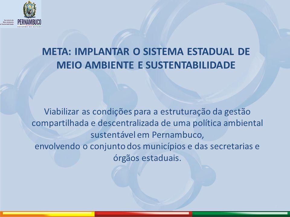 META: IMPLANTAR O SISTEMA ESTADUAL DE MEIO AMBIENTE E SUSTENTABILIDADE
