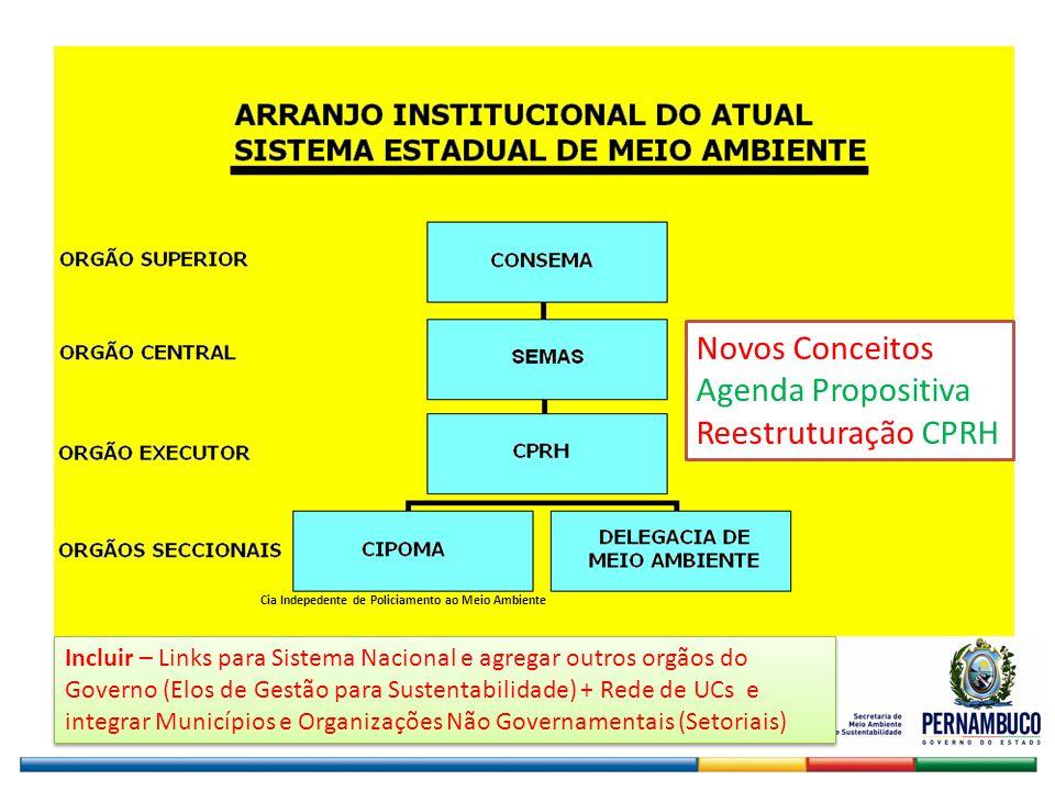 Novos Conceitos Agenda Propositiva Reestruturação CPRH
