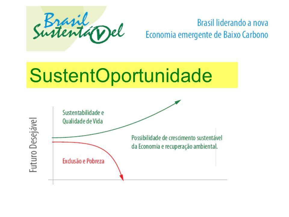 SustentOportunidade
