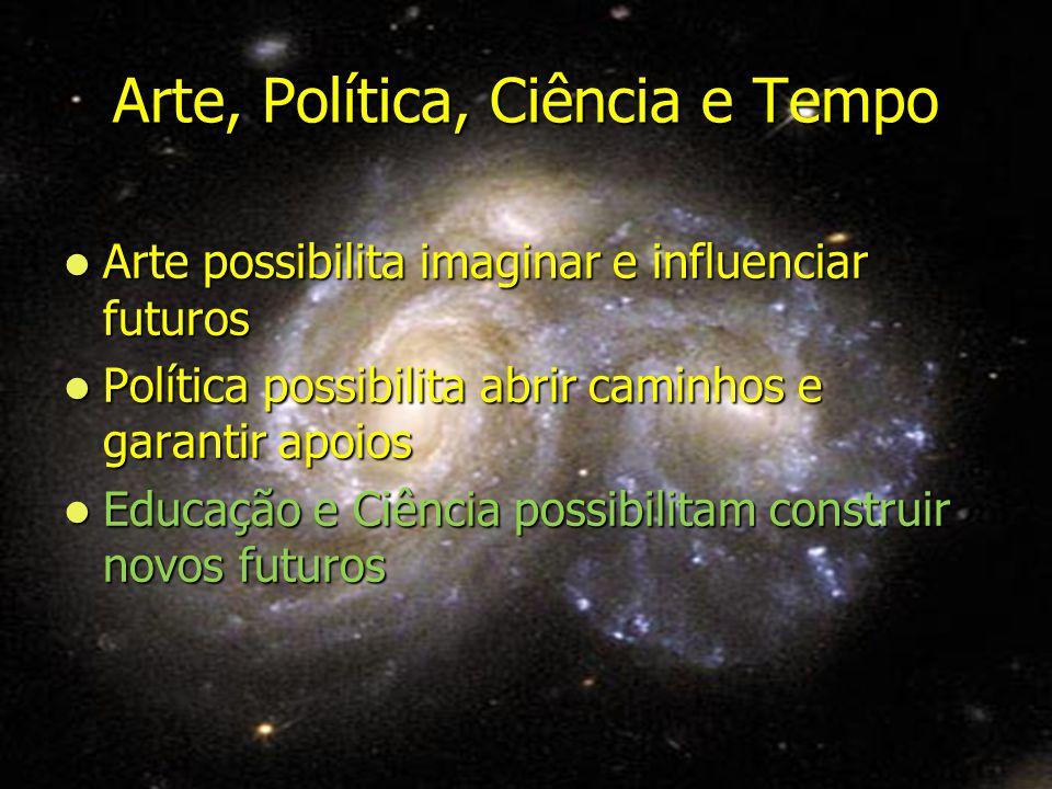 Arte, Política, Ciência e Tempo