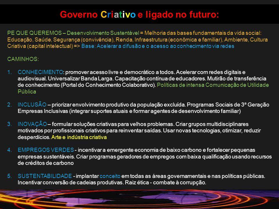 Governo Criativo e ligado no futuro:
