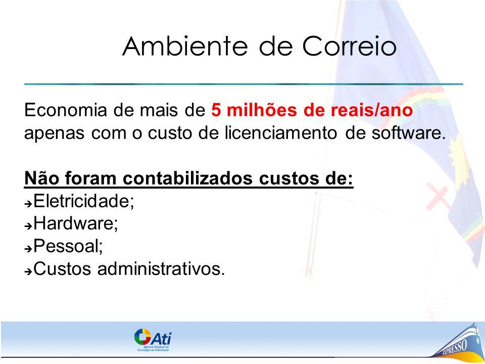 Ambiente de Correio Economia de mais de 5 milhões de reais/ano apenas com o custo de licenciamento de software.
