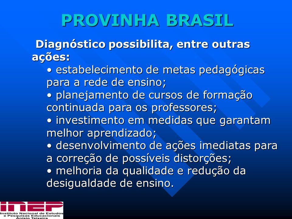 PROVINHA BRASIL Diagnóstico possibilita, entre outras ações: