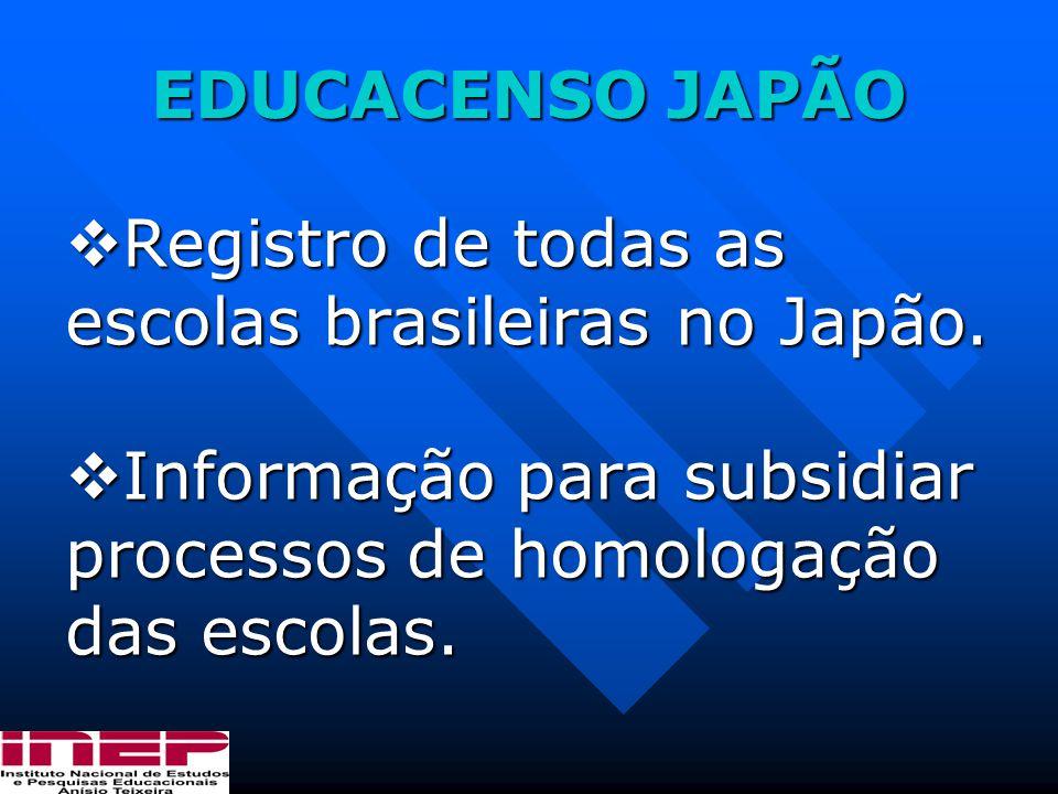 EDUCACENSO JAPÃO Registro de todas as escolas brasileiras no Japão.