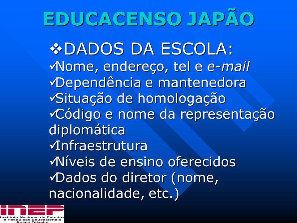 EDUCACENSO JAPÃO DADOS DA ESCOLA: Nome, endereço, tel e e-mail