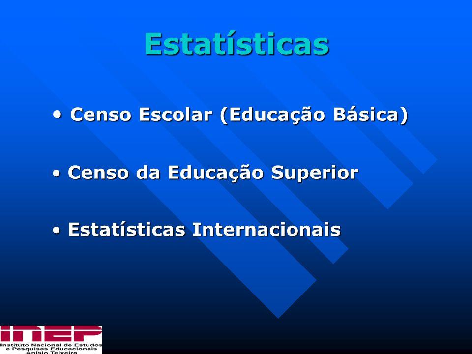 Estatísticas Censo Escolar (Educação Básica)
