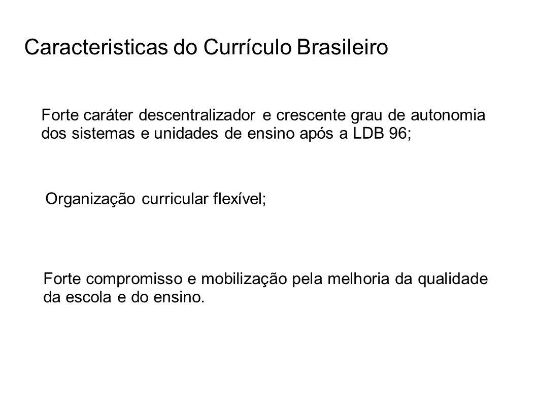 Caracteristicas do Currículo Brasileiro