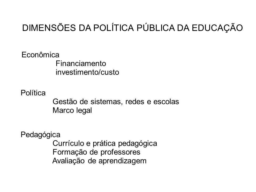 DIMENSÕES DA POLÍTICA PÚBLICA DA EDUCAÇÃO