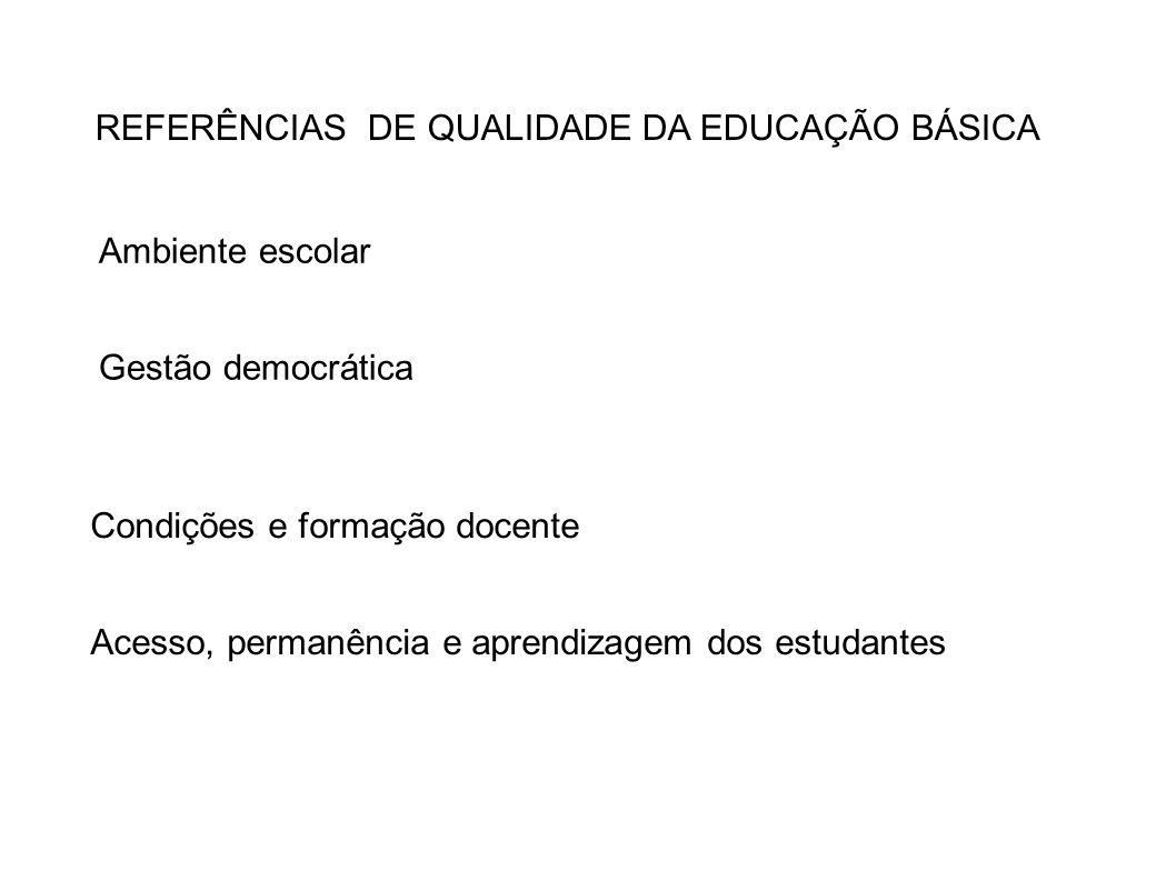 REFERÊNCIAS DE QUALIDADE DA EDUCAÇÃO BÁSICA