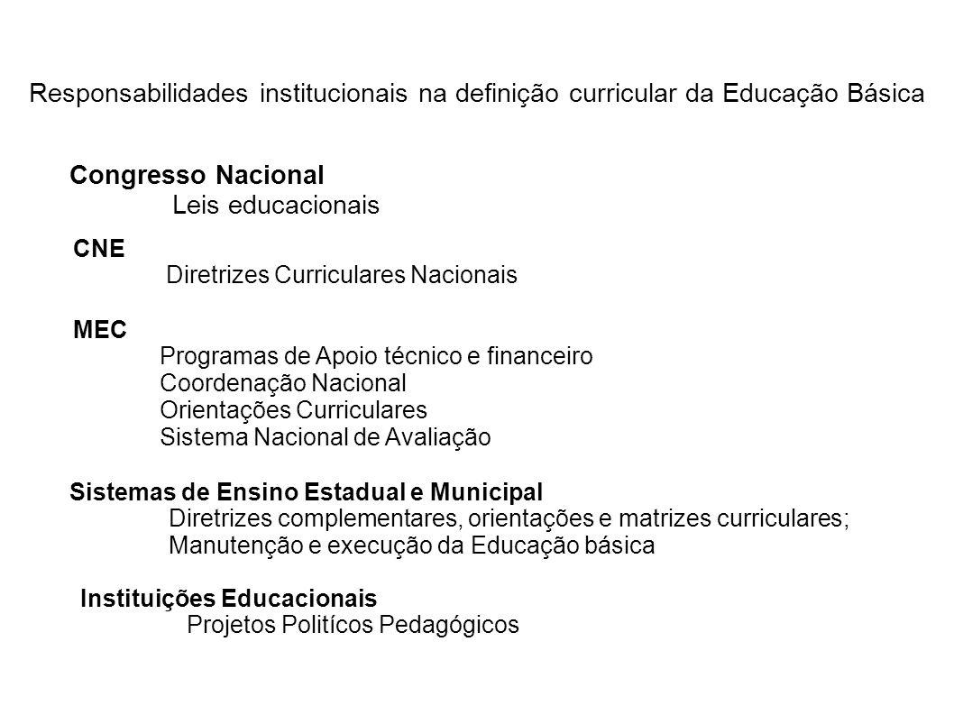 Responsabilidades institucionais na definição curricular da Educação Básica