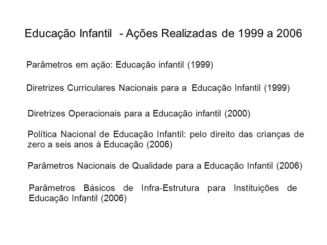 Educação Infantil - Ações Realizadas de 1999 a 2006