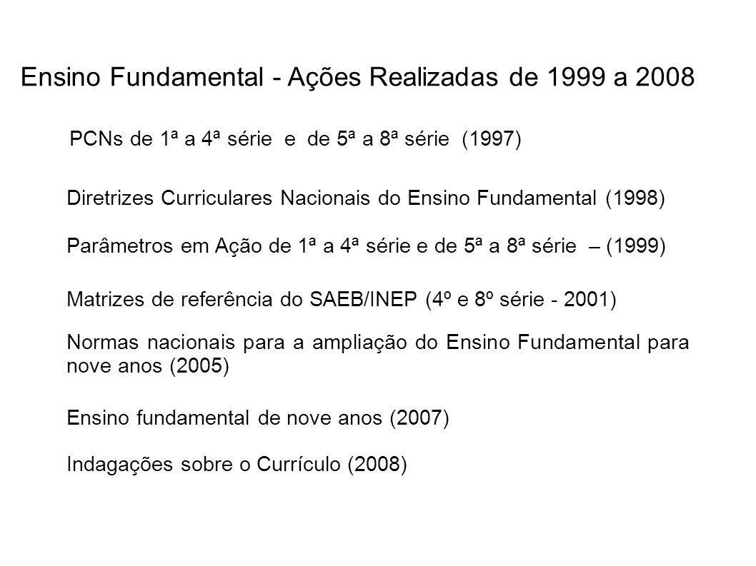 Ensino Fundamental - Ações Realizadas de 1999 a 2008