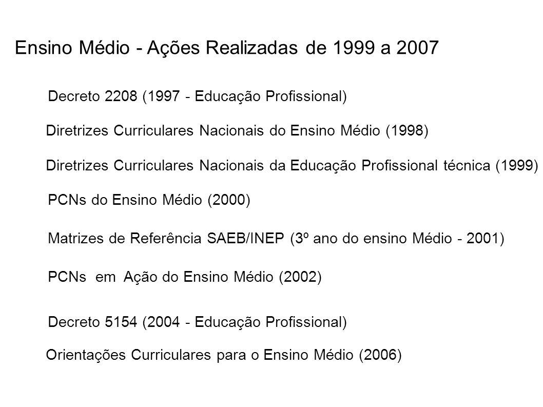 Ensino Médio - Ações Realizadas de 1999 a 2007